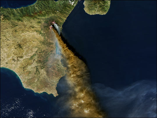 Eruption of Mt. Etna in Sicily