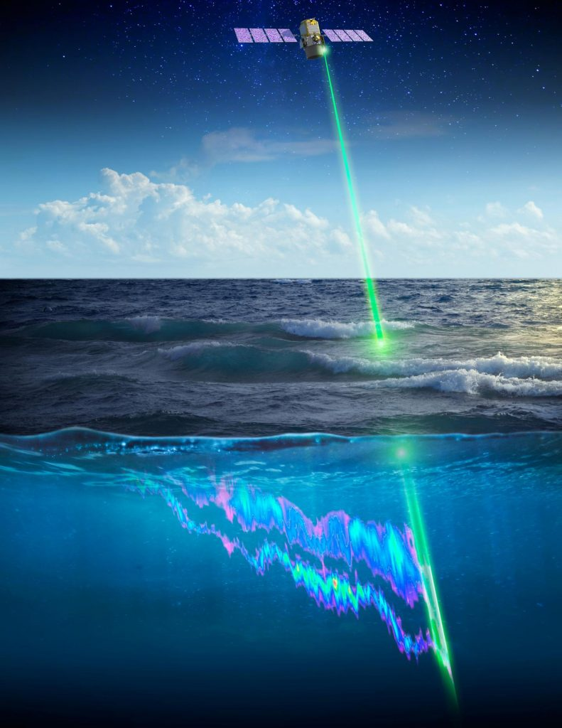An artist's rendering shows a laser beam from a satellite-mounted LIDAR instrument probing the plankton-rich waters of Earth's northern and southern oceans.