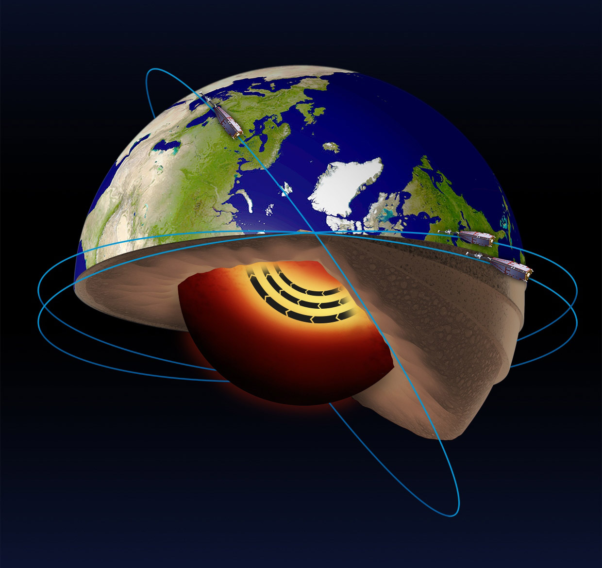 Earth has an internal jet stream at its core