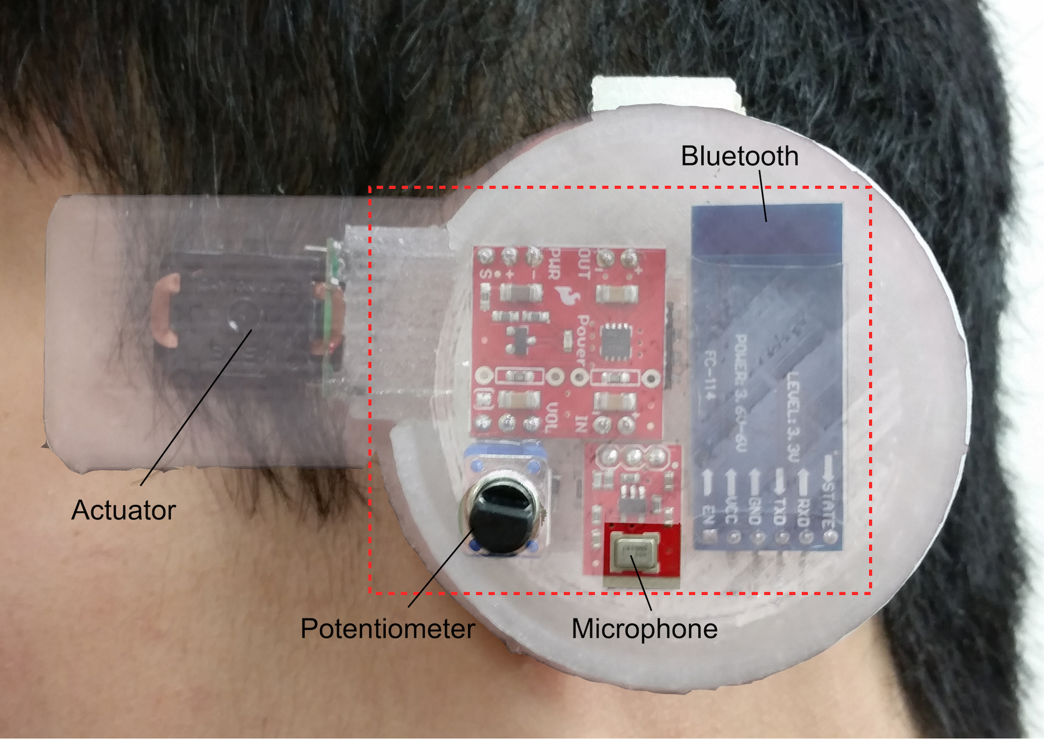 Researchers have now developed a 3D printed tracker that is worn on the ear to detect core body temperature.