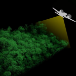 Today's Video of the Day from NASA Goddard describes how laser scans of the Amazon rainforest help researchers track changes that are triggered by climate change and other influences.