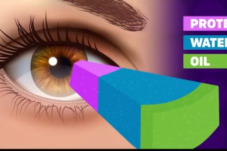 Today's Video of the Day from the American Chemical Society series Reactions describes the composition of the gunk that forms in our eyes while we are asleep.