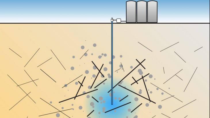 Researchers have found that the process of fluid injection and wastewater disposal has a ripple effect well beyond the injection area and can cause rapidly spreading earthquake activity.