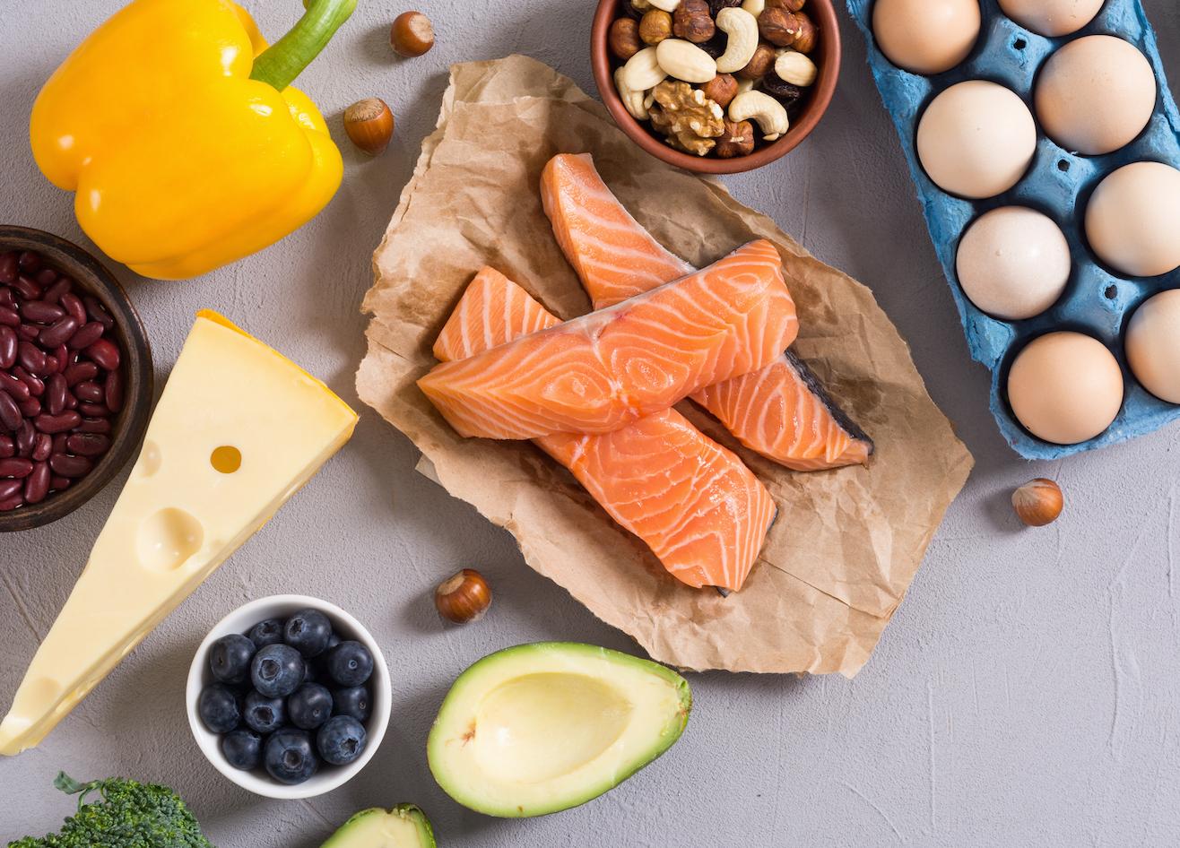 migraine low carb diet