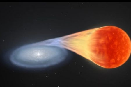 Today's Video of the Day from the NASA Goddard describes the upcoming Nancy Grace Roman Space Telescope, which will observe thousands of exploding stars